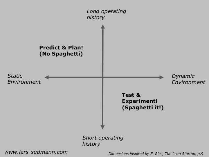 spaghettiprinciple-quadrantsudmann